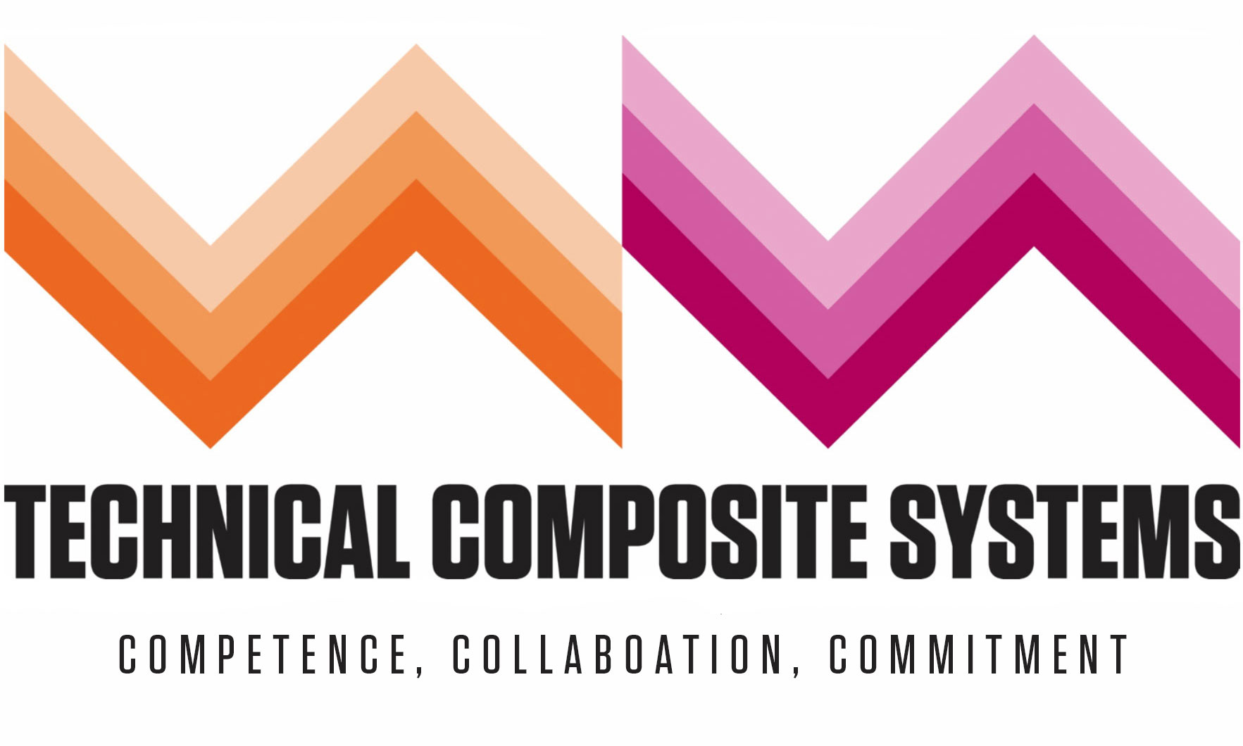 Technical Composite Systems | Aerospace | Defence | Automotive | Consumer | Medical